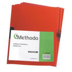 Metodo Metodo X200556 Polipropilene (PP) Rosso cartella